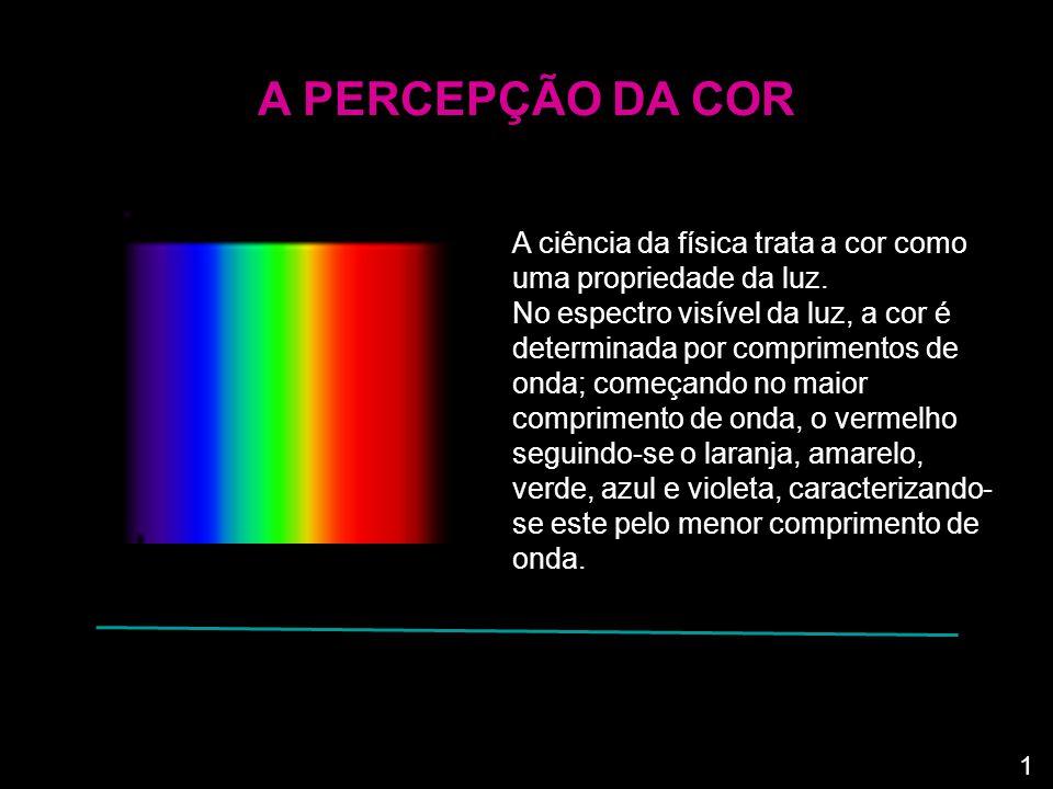 A PERCEPÇÃO DA COR A ciência da física trata a cor como uma propriedade da luz.