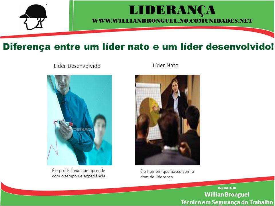 LIDERANÇA WWW.WILLIANBRONGUEL.NO.COMUNIDADES.NET INSTRUTOR Willian Bronguel Técnico em Segurança do Trabalho TIPOS DE LIDERANÇA LIDERANÇA WWW.WILLIANBRONGUEL.NO.COMUNIDADES.NET Tipos de liderança
