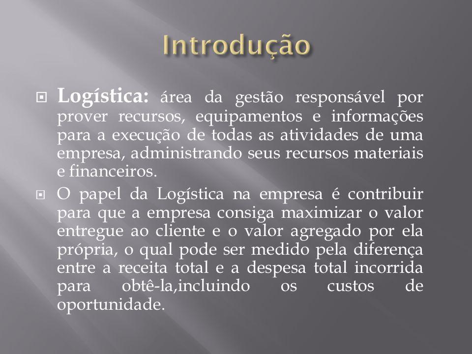 Logística: área da gestão responsável por prover recursos, equipamentos e informações para a execução de todas as atividades de uma empresa, administrando seus recursos materiais e financeiros.