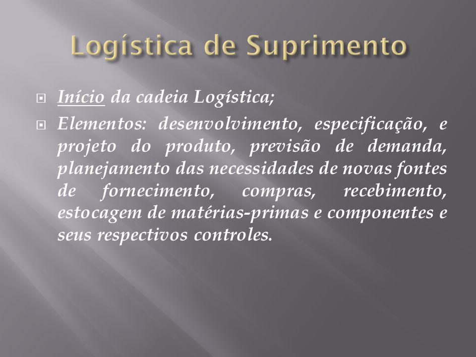 Início da cadeia Logística; Elementos: desenvolvimento, especificação, e projeto do produto, previsão de demanda, planejamento das necessidades de novas fontes de fornecimento, compras, recebimento, estocagem de matérias-primas e componentes e seus respectivos controles.