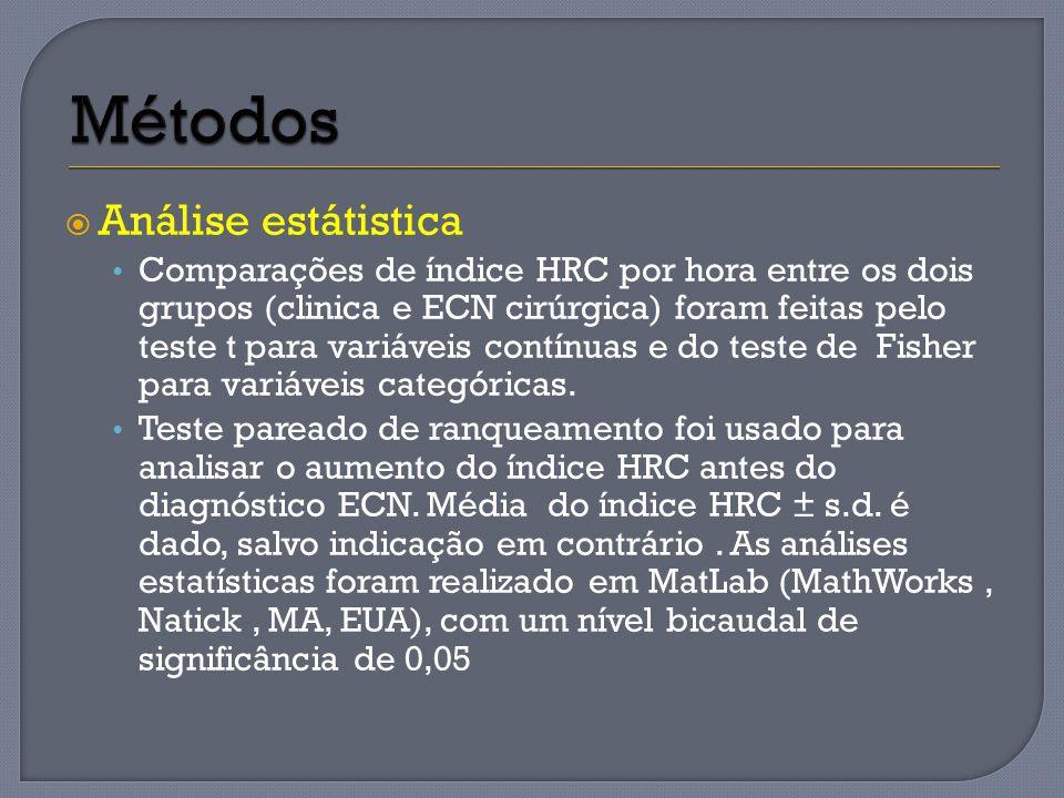 Análise estátistica Comparações de índice HRC por hora entre os dois grupos (clinica e ECN cirúrgica) foram feitas pelo teste t para variáveis contínu