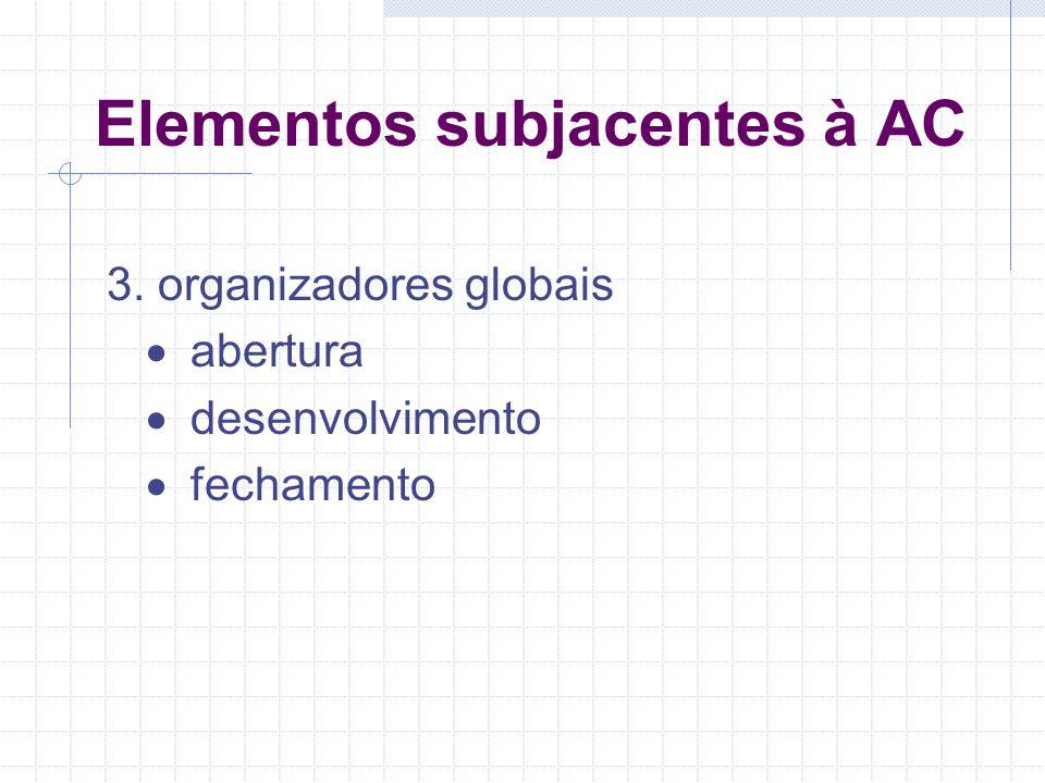 Elementos subjacentes à AC 3. organizadores globais abertura desenvolvimento fechamento