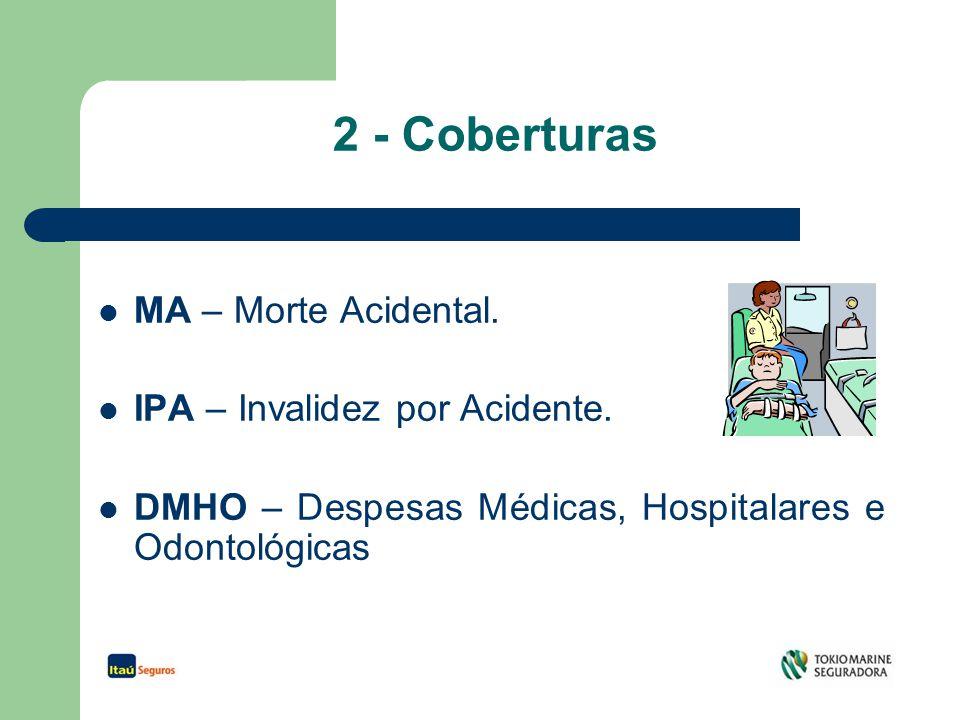 2 - Coberturas MA – Morte Acidental.IPA – Invalidez por Acidente.