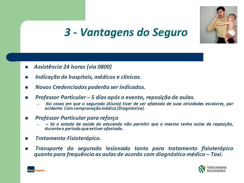 3 - Vantagens do Seguro Assistência 24 horas (via 0800) Indicação de hospitais, médicos e clínicas.