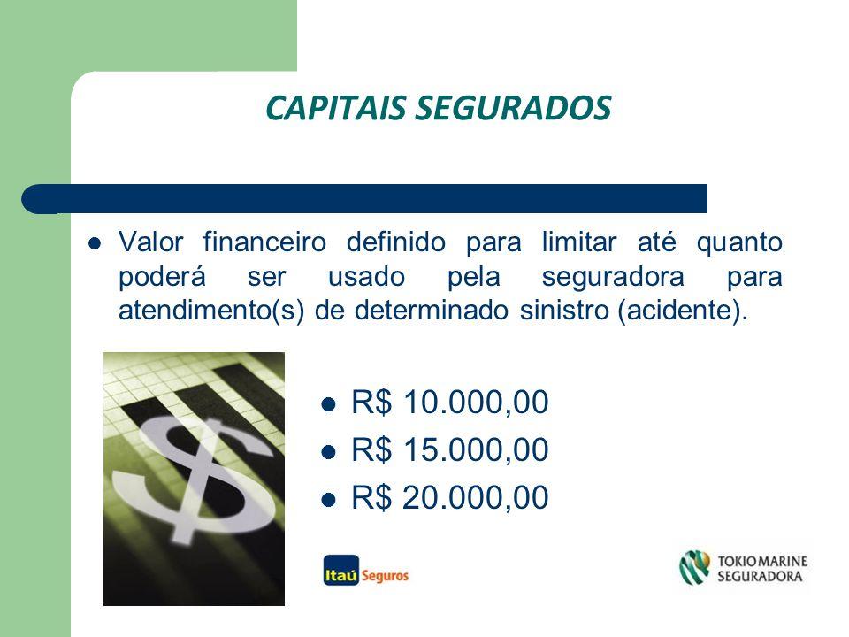 CAPITAIS SEGURADOS Valor financeiro definido para limitar até quanto poderá ser usado pela seguradora para atendimento(s) de determinado sinistro (acidente).