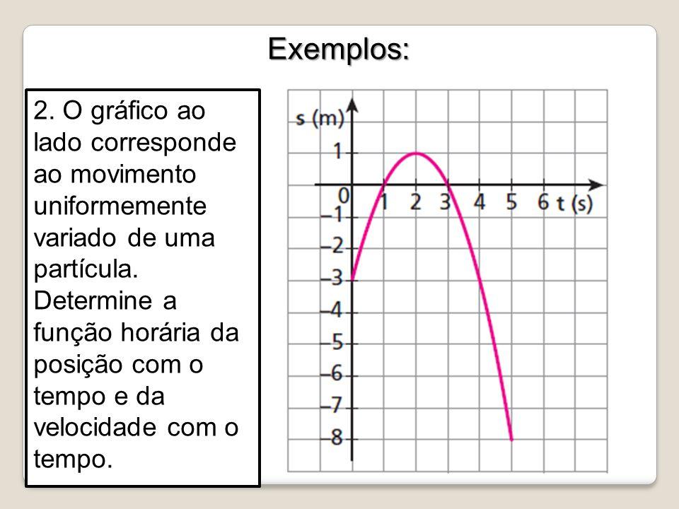 Exemplos: Exemplos: 2. O gráfico ao lado corresponde ao movimento uniformemente variado de uma partícula. Determine a função horária da posição com o