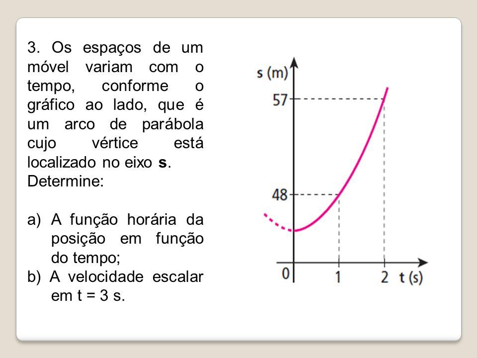 3. Os espaços de um móvel variam com o tempo, conforme o gráfico ao lado, que é um arco de parábola cujo vértice está localizado no eixo s. Determine: