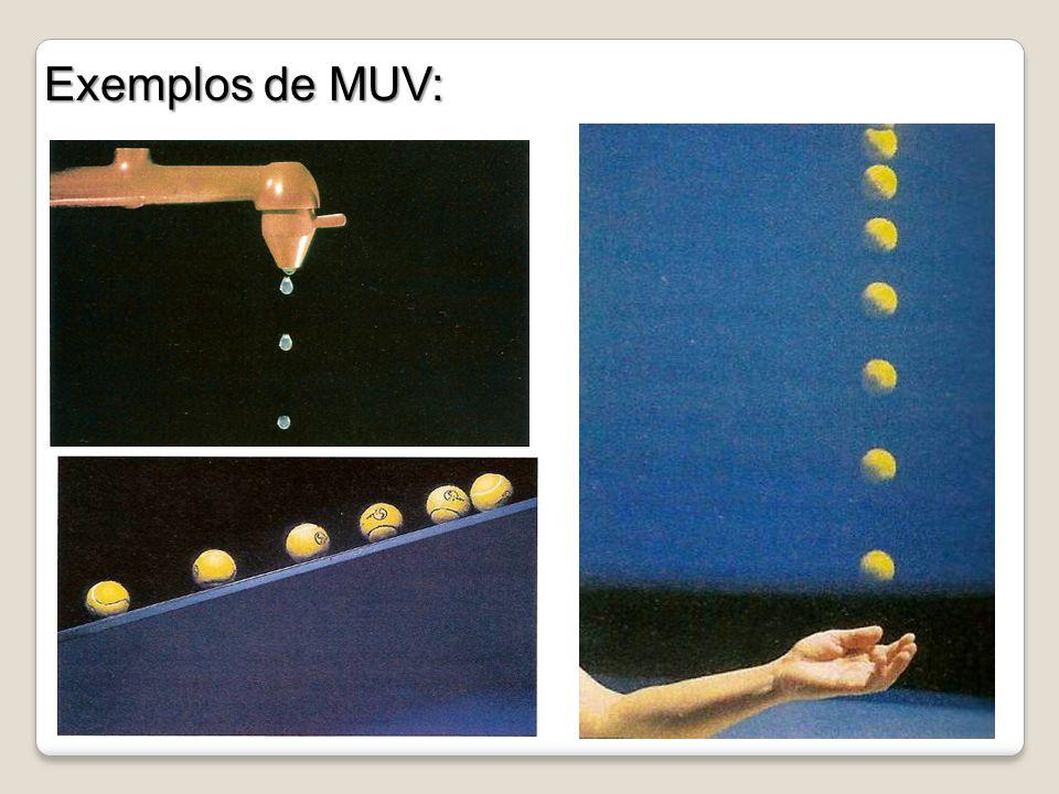 Equação da posição em função do tempo Observe que a equação da posição no MUV é uma função do 2º grau.