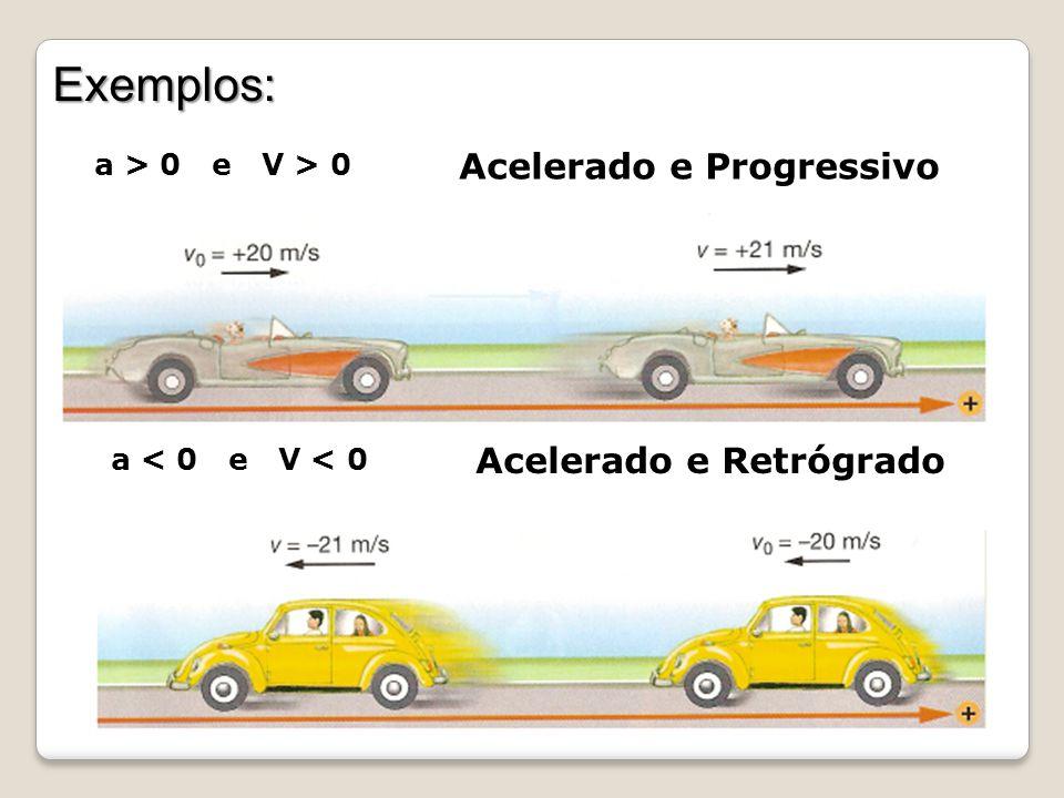 Exemplos: a > 0 e V > 0 Acelerado e Progressivo a < 0 e V < 0 Acelerado e Retrógrado