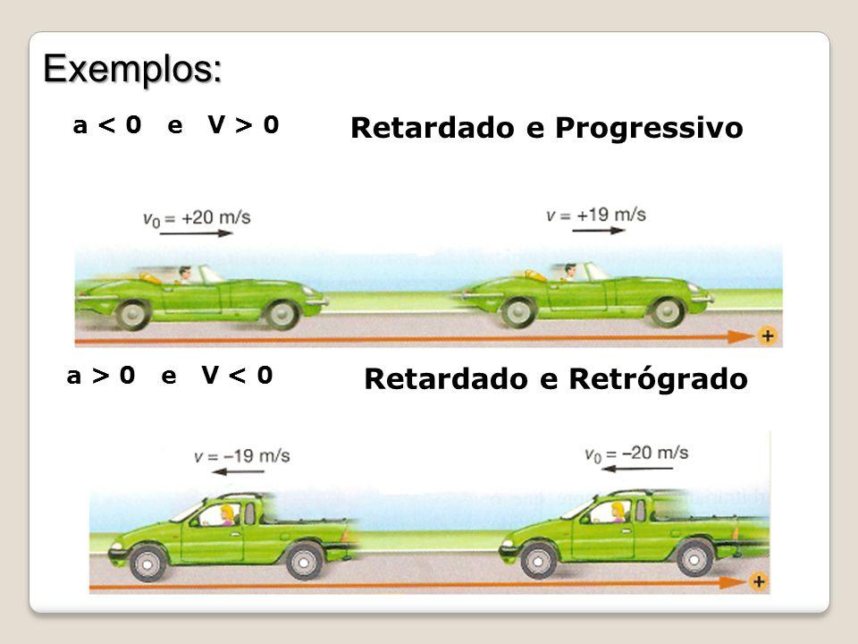 Exemplos: a 0 Retardado e Progressivo a > 0 e V < 0 Retardado e Retrógrado