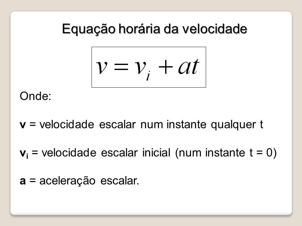 Equação horária da velocidade Onde: v = velocidade escalar num instante qualquer t v i = velocidade escalar inicial (num instante t = 0) a = aceleraçã