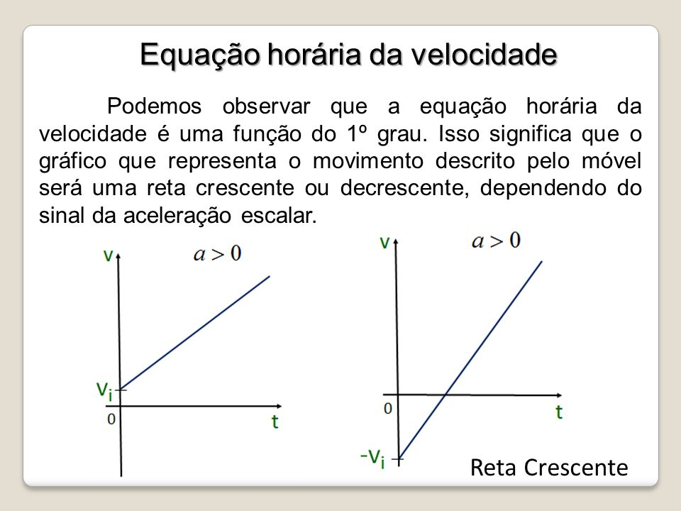 Podemos observar que a equação horária da velocidade é uma função do 1º grau. Isso significa que o gráfico que representa o movimento descrito pelo mó