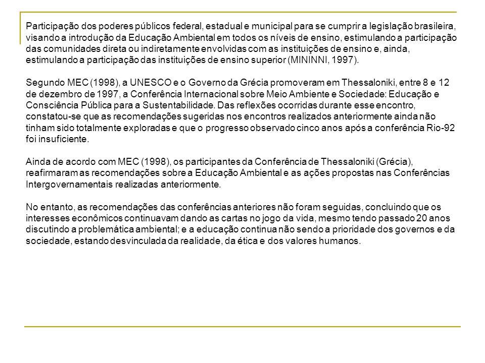 Participação dos poderes públicos federal, estadual e municipal para se cumprir a legislação brasileira, visando a introdução da Educação Ambiental em