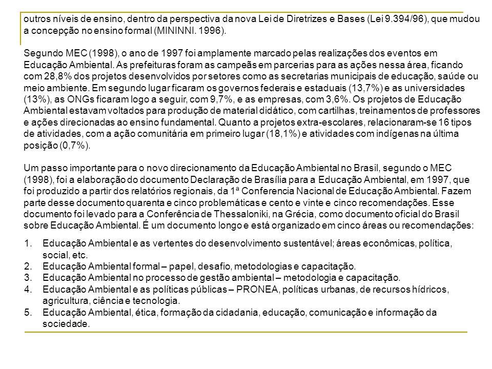 outros níveis de ensino, dentro da perspectiva da nova Lei de Diretrizes e Bases (Lei 9.394/96), que mudou a concepção no ensino formal (MININNI. 1996
