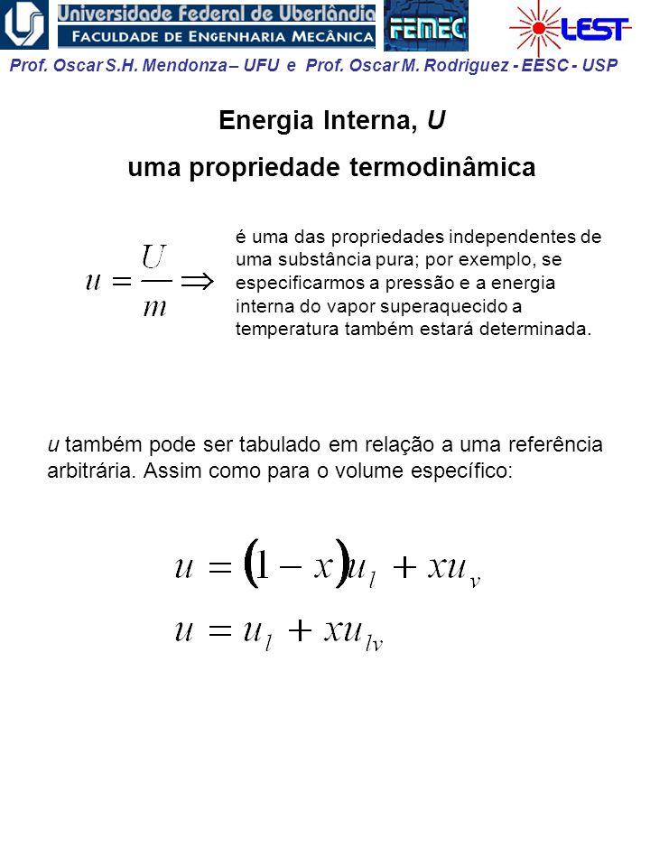 Prof. Oscar S.H. Mendonza – UFU e Prof. Oscar M. Rodriguez - EESC - USP Energia Interna, U uma propriedade termodinâmica é uma das propriedades indepe