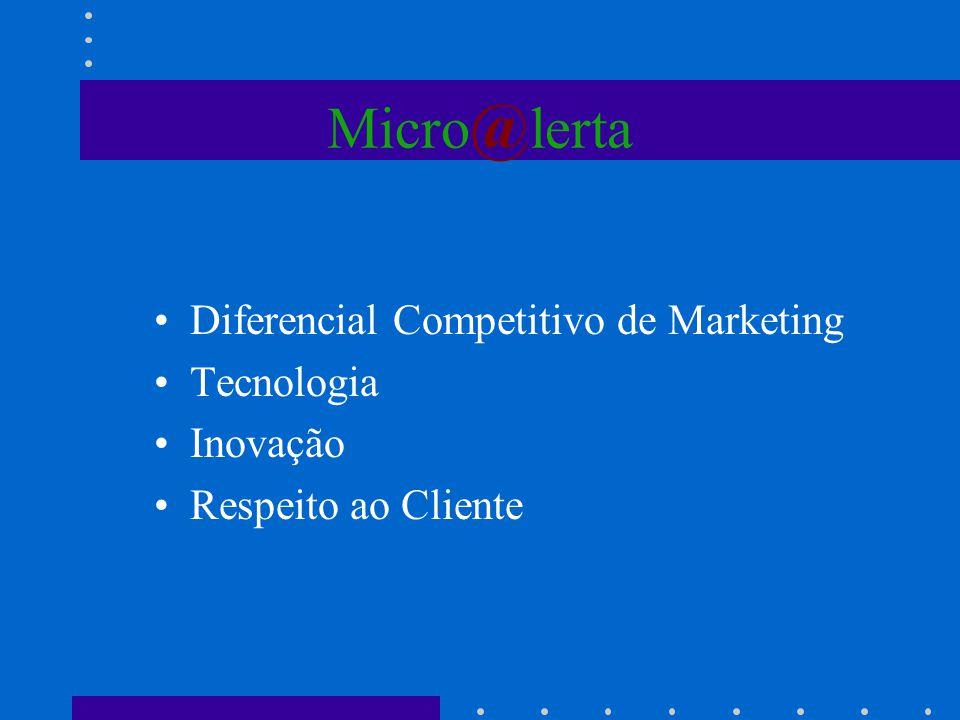 Micro @ lerta Investimentos em Comunicação : Retorno de mídia espontânea eletrônica e impressa ; ( Tv, Rádios, jornais e revistas ) (ver clipagem).ver clipagem Participação em 5 feiras de negócios, quatro regionais em São José dos Campos – SP, FEISSECRE 1999, JOVEM EMPREENDEDOR em 2003, 2004 e 2005 e uma de nível internacional, no Pavilhão de exposições do Anhembi em São Paulo, na FEIRA DE UTILIDADES DOMESTICAS - 51ª UD 2000.