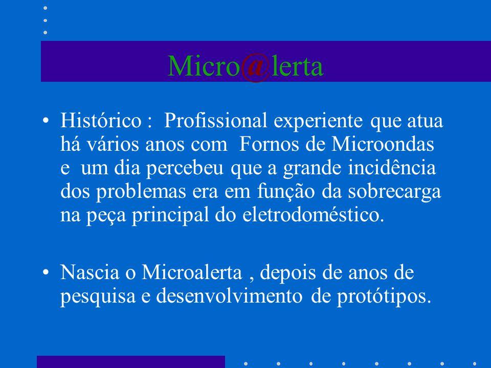 Micro @ lerta Histórico : Profissional experiente que atua há vários anos com Fornos de Microondas e um dia percebeu que a grande incidência dos probl