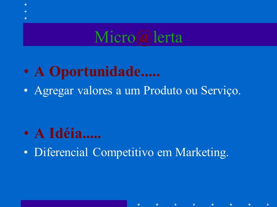 Micro @ lerta A Oportunidade..... Agregar valores a um Produto ou Serviço. A Idéia..... Diferencial Competitivo em Marketing.