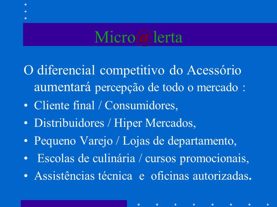 Micro @ lerta O diferencial competitivo do Acessório aumentará percepção de todo o mercado : Cliente final / Consumidores, Distribuidores / Hiper Merc