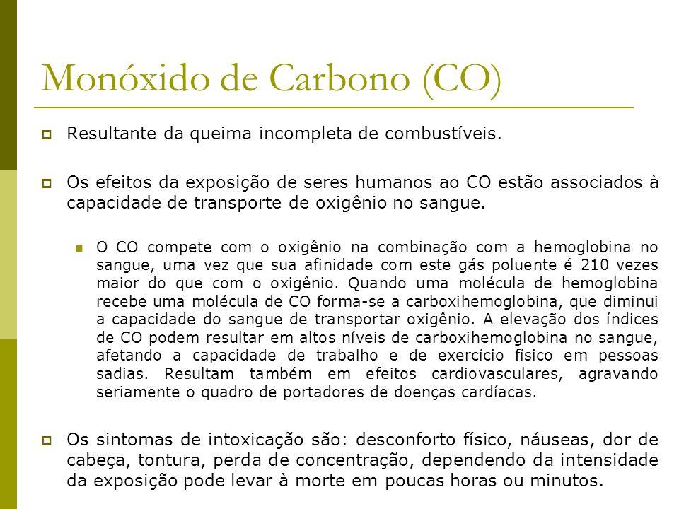 Monóxido de Carbono (CO) Resultante da queima incompleta de combustíveis. Os efeitos da exposição de seres humanos ao CO estão associados à capacidade