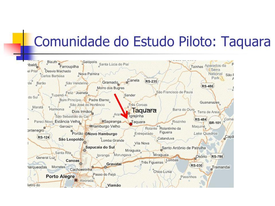 Comunidade do Estudo Piloto: Taquara