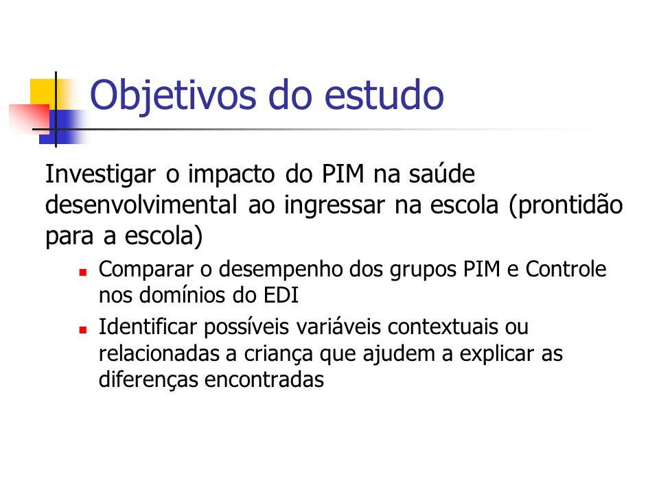 Objetivos do estudo Investigar o impacto do PIM na saúde desenvolvimental ao ingressar na escola (prontidão para a escola) Comparar o desempenho dos g