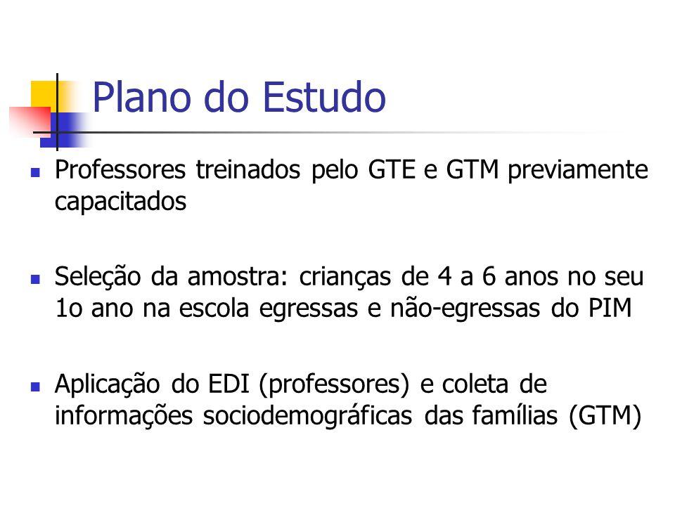 Plano do Estudo Professores treinados pelo GTE e GTM previamente capacitados Seleção da amostra: crianças de 4 a 6 anos no seu 1o ano na escola egress