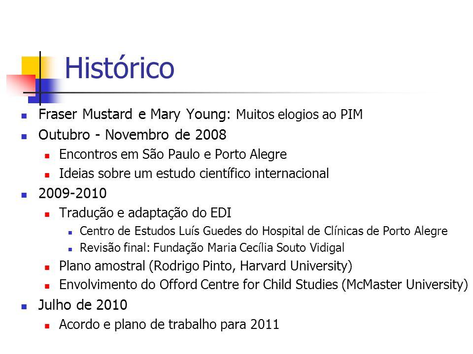 Histórico Fraser Mustard e Mary Young: Muitos elogios ao PIM Outubro - Novembro de 2008 Encontros em São Paulo e Porto Alegre Ideias sobre um estudo c