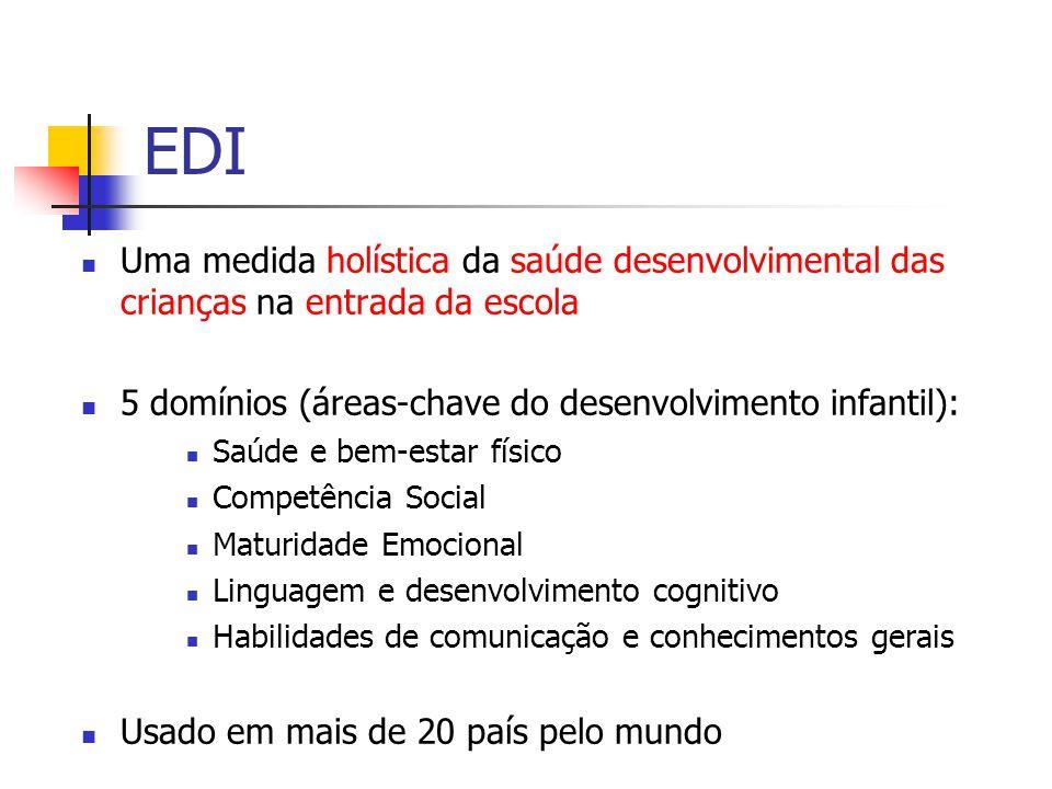 EDI Uma medida holística da saúde desenvolvimental das crianças na entrada da escola 5 domínios (áreas-chave do desenvolvimento infantil): Saúde e bem