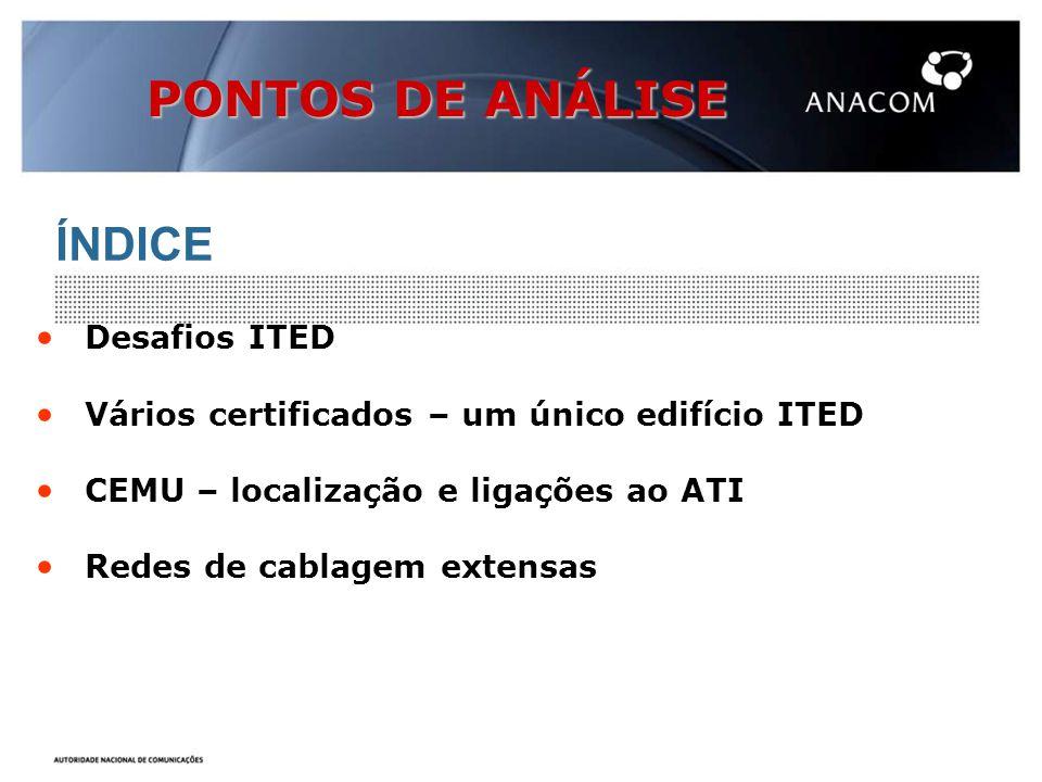 ÍNDICE PONTOS DE ANÁLISE Desafios ITED Vários certificados – um único edifício ITED CEMU – localização e ligações ao ATI Redes de cablagem extensas