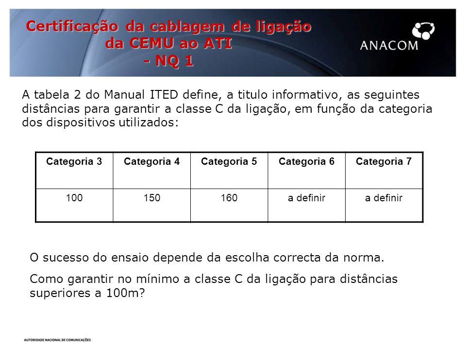 Certificação da cablagem de ligação da CEMU ao ATI - NQ 1 A tabela 2 do Manual ITED define, a titulo informativo, as seguintes distâncias para garantir a classe C da ligação, em função da categoria dos dispositivos utilizados: Categoria 3Categoria 4Categoria 5Categoria 6Categoria 7 100150160a definir O sucesso do ensaio depende da escolha correcta da norma.