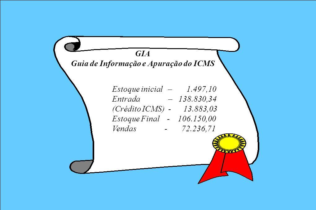 GIA Guia de Informação e Apuração do ICMS Estoque inicial – 1.497,10 Entrada – 138.830,34 (Crédito ICMS) - 13.883,03 Estoque Final - 106.150,00 Vendas