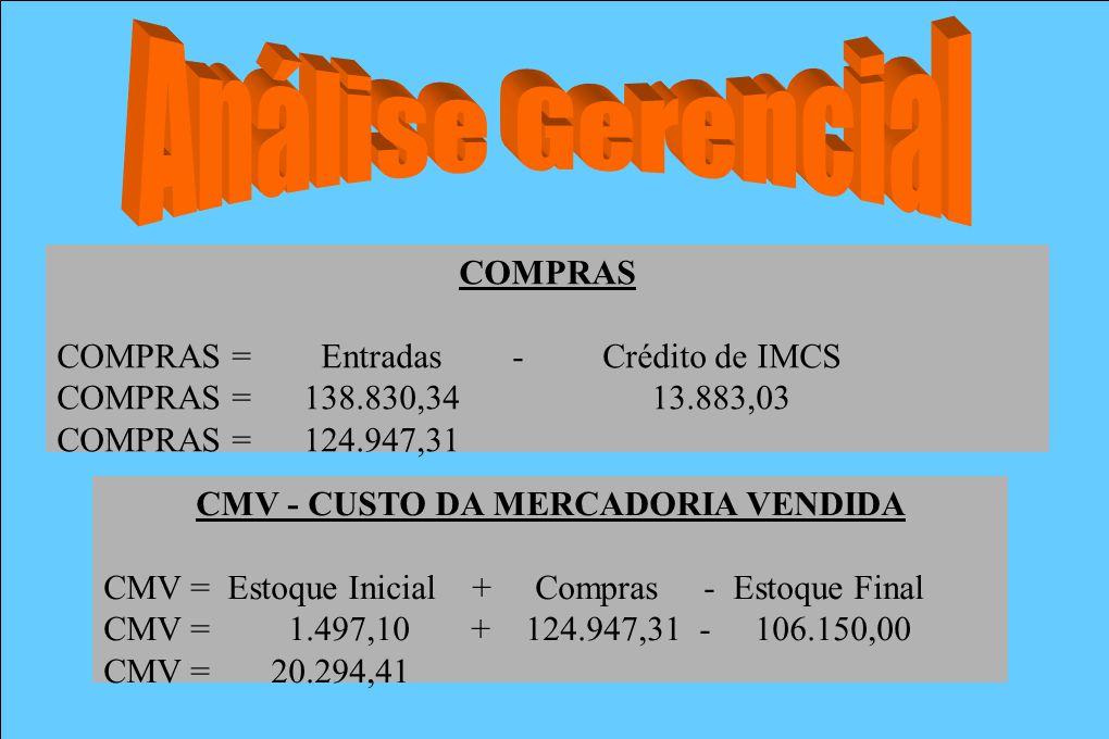 COMPRAS COMPRAS = Entradas - Crédito de IMCS COMPRAS = 138.830,34 13.883,03 COMPRAS = 124.947,31 CMV - CUSTO DA MERCADORIA VENDIDA CMV = Estoque Inici