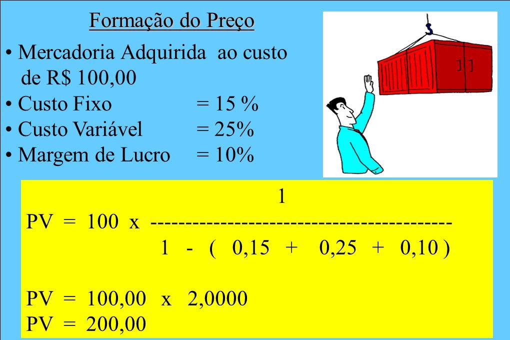 Formação do Preço Mercadoria Adquirida ao custo de R$ 100,00 Custo Fixo= 15 % Custo Variável= 25% Margem de Lucro = 10% 1 PV = 100 x -----------------