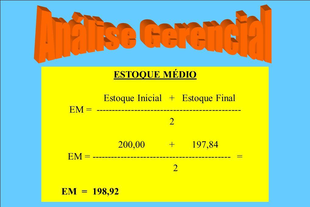 ESTOQUE MÉDIO Estoque Inicial + Estoque Final EM = --------------------------------------------- 2 200,00 + 197,84 EM = ------------------------------