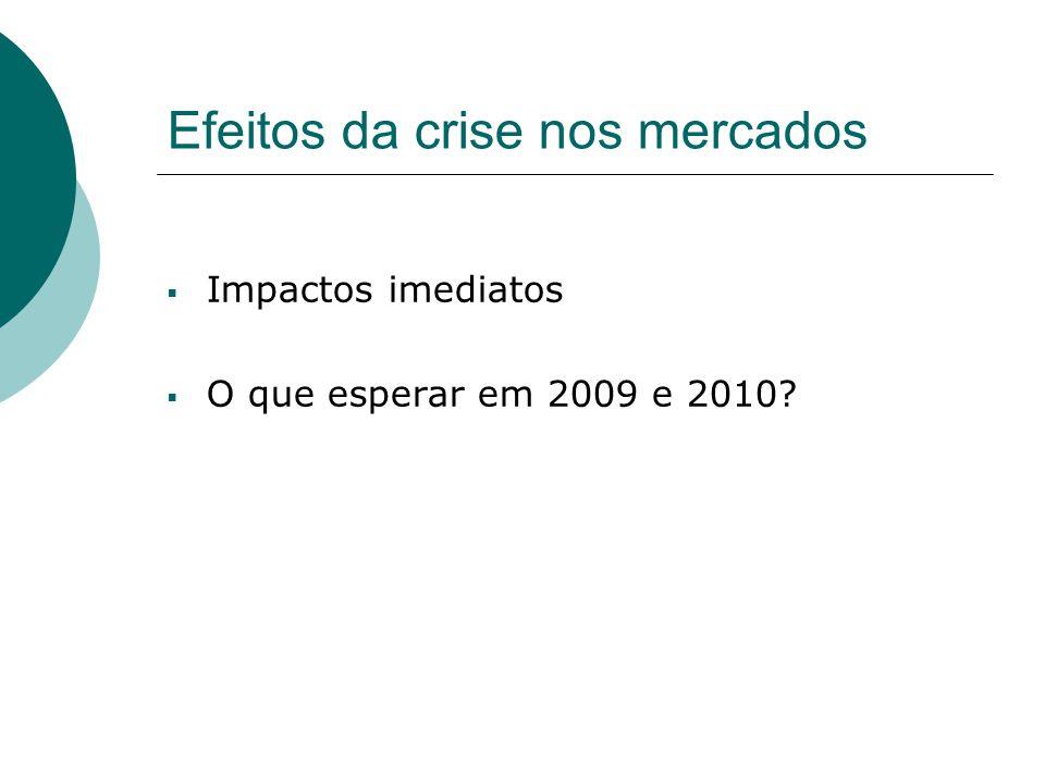 Impactos imediatos Três questões relevantes na esfera macro Por que a crise se agravou.