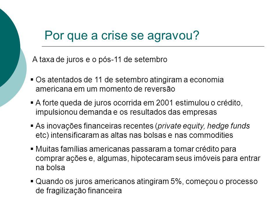 EUA: taxa de juros básica (FOMC) 2000-2008 Fonte: IPEADATA.