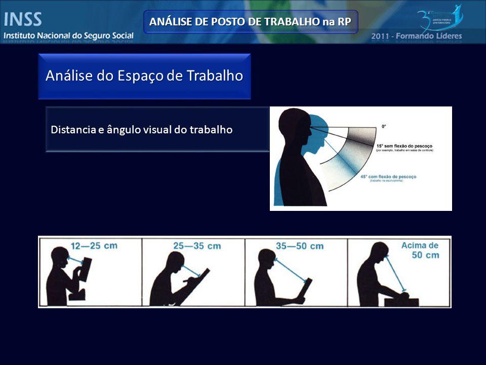 Análise do Espaço de Trabalho ANÁLISE DE POSTO DE TRABALHO na RP Distancia e ângulo visual do trabalho