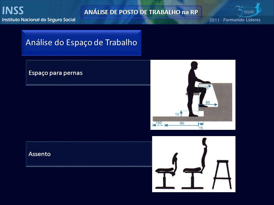 Análise do Espaço de Trabalho ANÁLISE DE POSTO DE TRABALHO na RP Espaço para pernas Assento