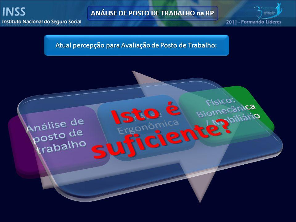 Atual percepção para Avaliação de Posto de Trabalho: ANÁLISE DE POSTO DE TRABALHO na RP