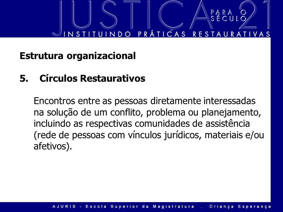 Estrutura organizacional 5. Círculos Restaurativos Encontros entre as pessoas diretamente interessadas na solução de um conflito, problema ou planejam