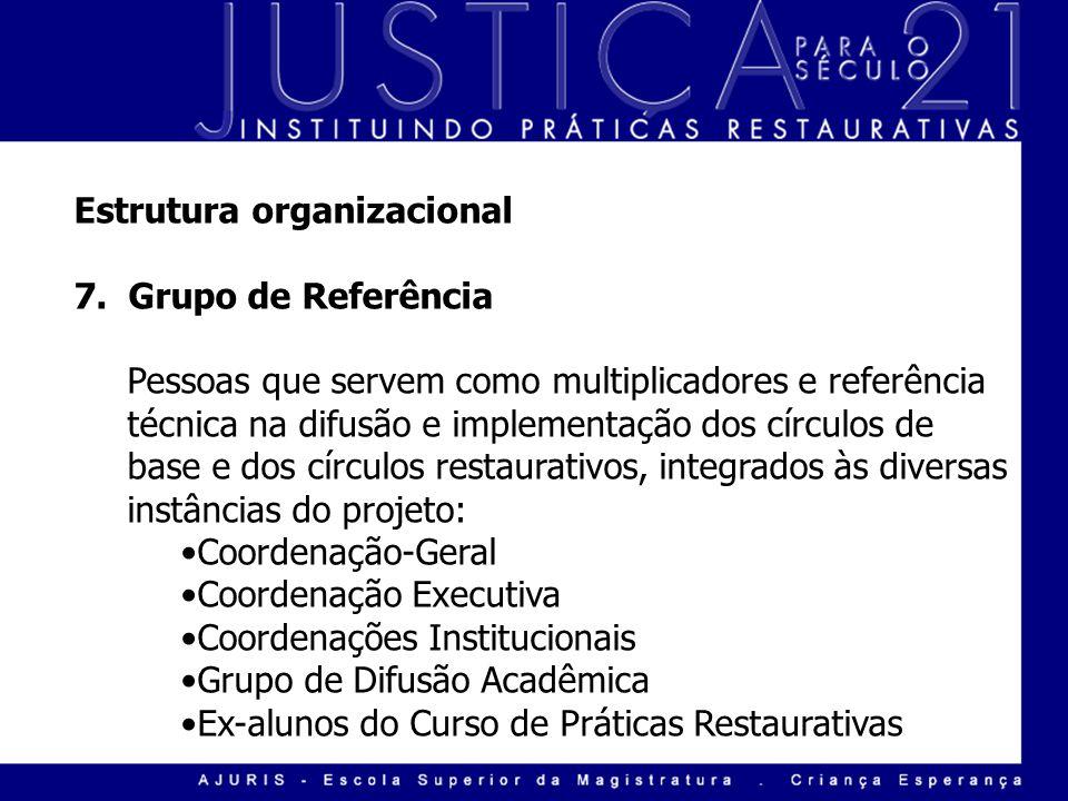 Estrutura organizacional 7. Grupo de Referência Pessoas que servem como multiplicadores e referência técnica na difusão e implementação dos círculos d