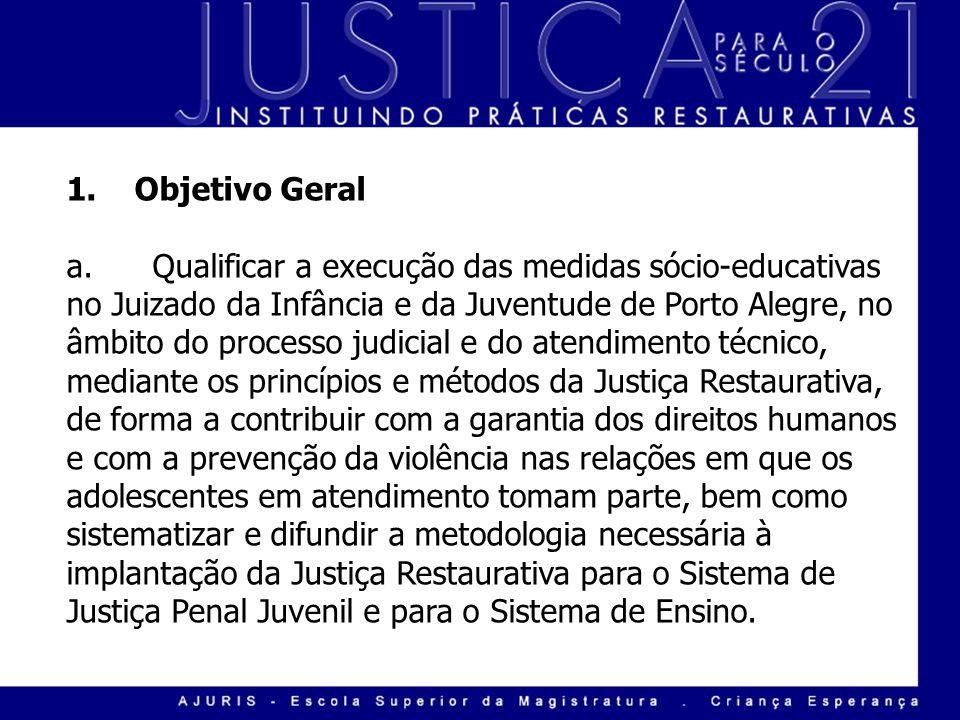 1. Objetivo Geral a. Qualificar a execução das medidas sócio-educativas no Juizado da Infância e da Juventude de Porto Alegre, no âmbito do processo j
