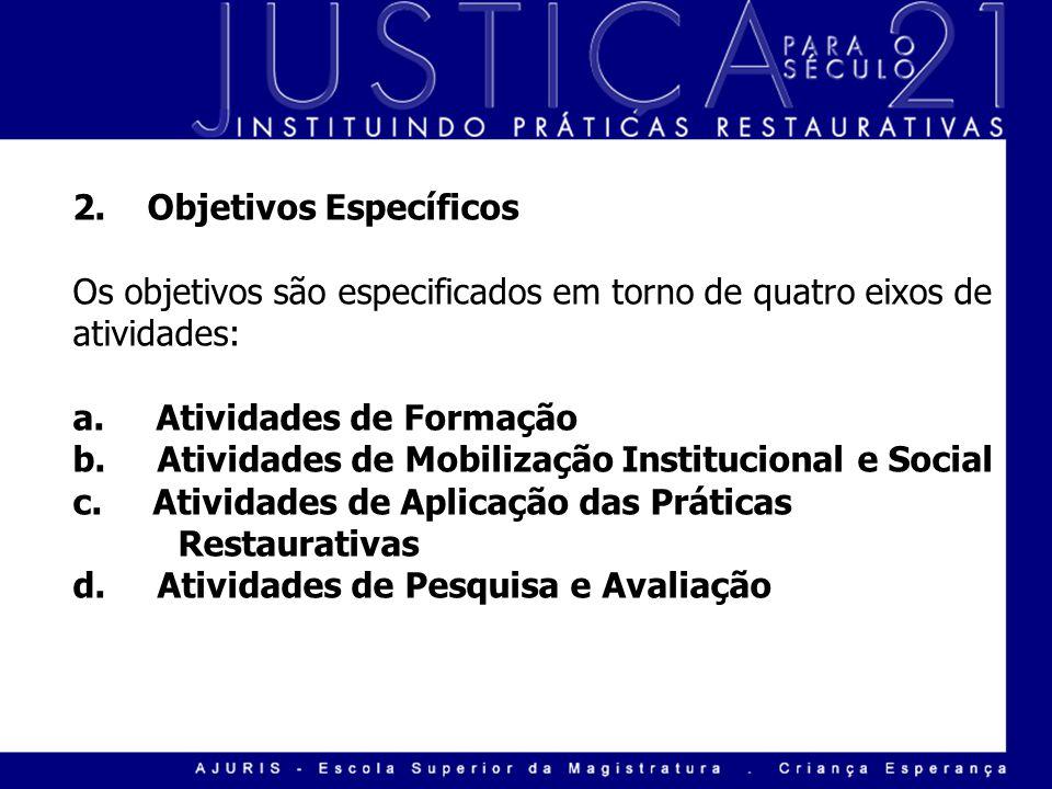 2. Objetivos Específicos Os objetivos são especificados em torno de quatro eixos de atividades: a. Atividades de Formação b. Atividades de Mobilização