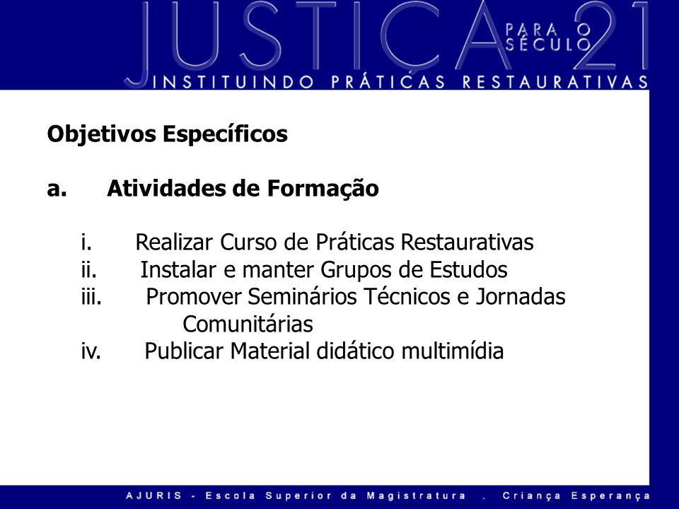 Objetivos Específicos b.Atividades de Mobilização Institucional e Social i.