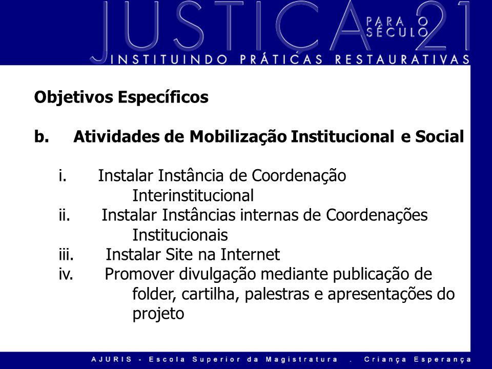 Objetivos Específicos b. Atividades de Mobilização Institucional e Social i. Instalar Instância de Coordenação Interinstitucional ii. Instalar Instânc