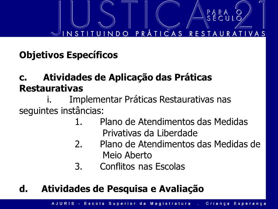 Objetivos Específicos c. Atividades de Aplicação das Práticas Restaurativas i. Implementar Práticas Restaurativas nas seguintes instâncias: 1. Plano d