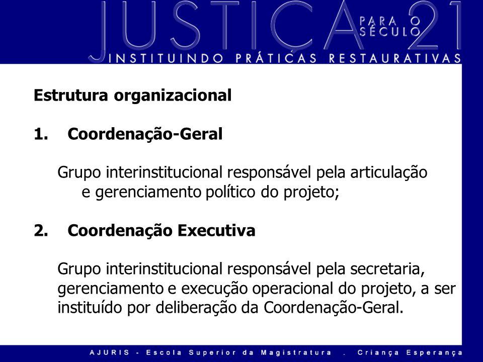 Estrutura organizacional 1. Coordenação-Geral Grupo interinstitucional responsável pela articulação e gerenciamento político do projeto; 2. Coordenaçã