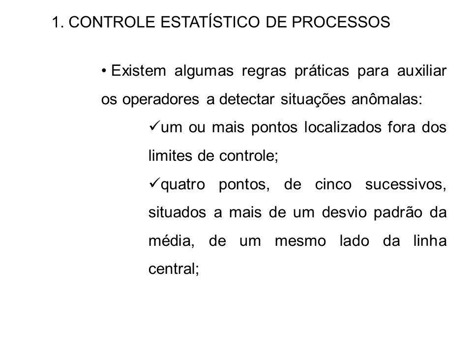 1. CONTROLE ESTATÍSTICO DE PROCESSOS Existem algumas regras práticas para auxiliar os operadores a detectar situações anômalas: um ou mais pontos loca