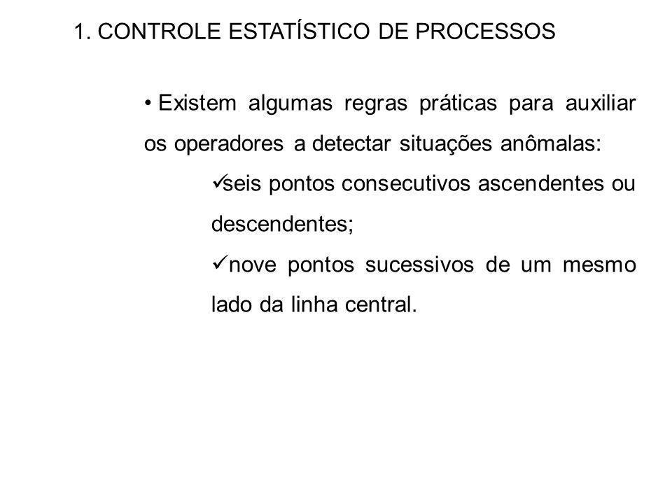 1. CONTROLE ESTATÍSTICO DE PROCESSOS Existem algumas regras práticas para auxiliar os operadores a detectar situações anômalas: seis pontos consecutiv